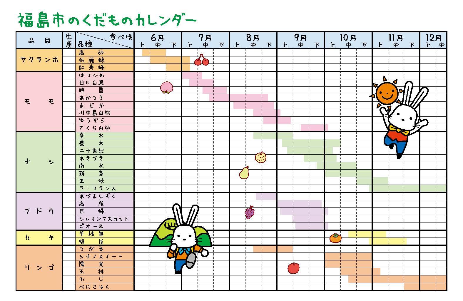 福島市の果物カレンダー